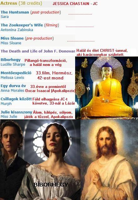 http://csillag-szeme.hupont.hu/felhasznalok_uj/2/7/273931/kepfeltoltes/jessica_chastain_es_a_dicsfeny.jpg?61389980
